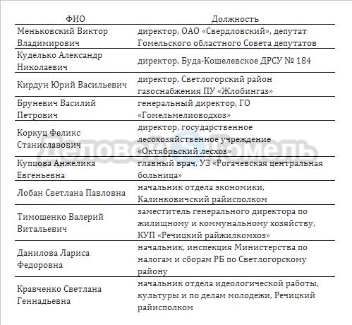 kandidat_minus1.jpg