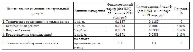 tarif_19_1.JPG
