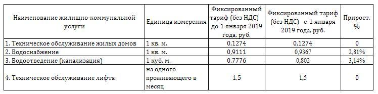 tarif_19_2.JPG